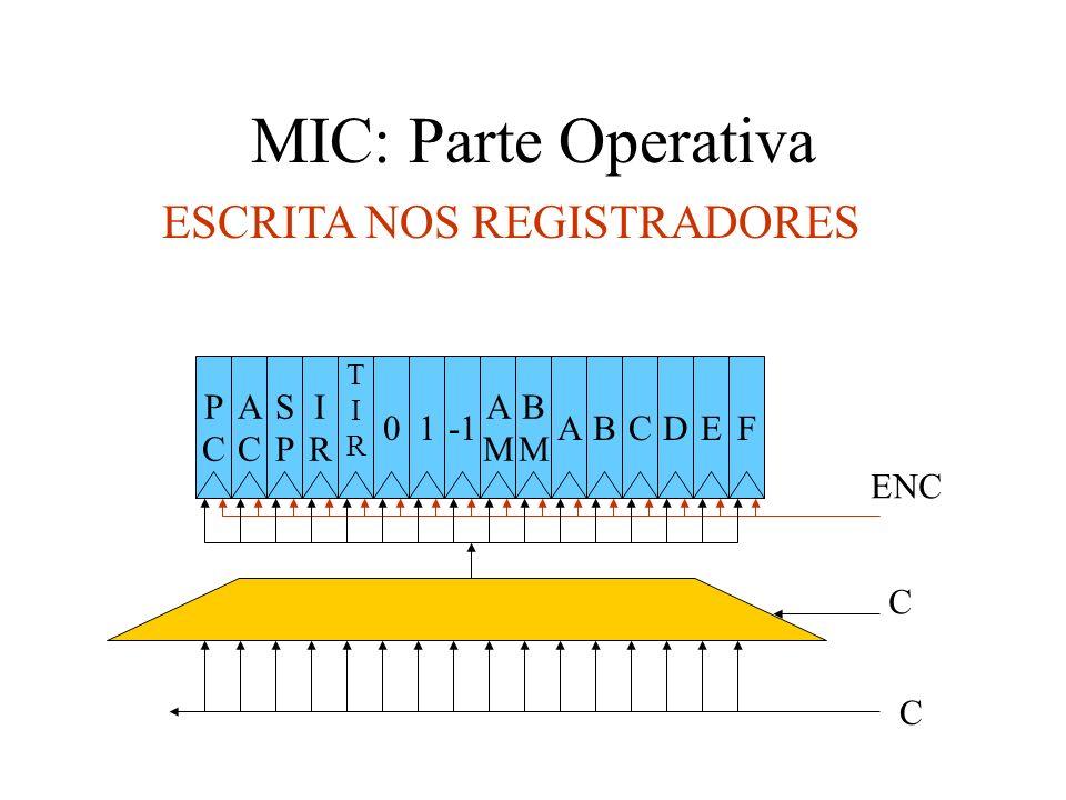 MIC: Parte Operativa ESCRITA NOS REGISTRADORES P C A C S P I R 1 -1 A