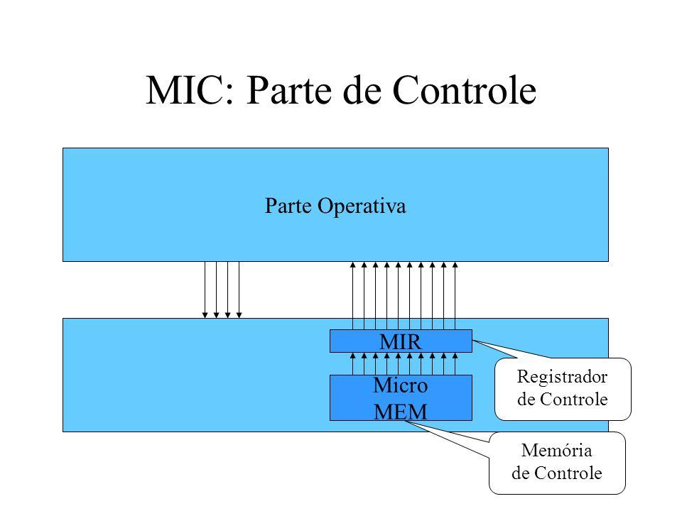 MIC: Parte de Controle Parte Operativa MIR Micro MEM Registrador