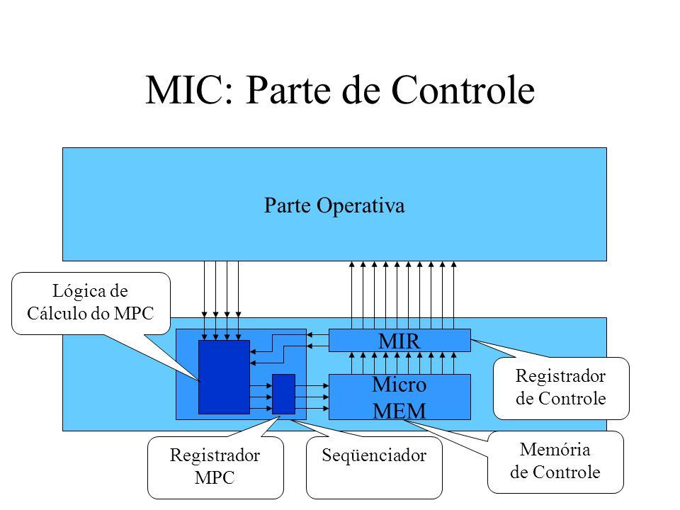 MIC: Parte de Controle Parte Operativa MIR Micro MEM Lógica de