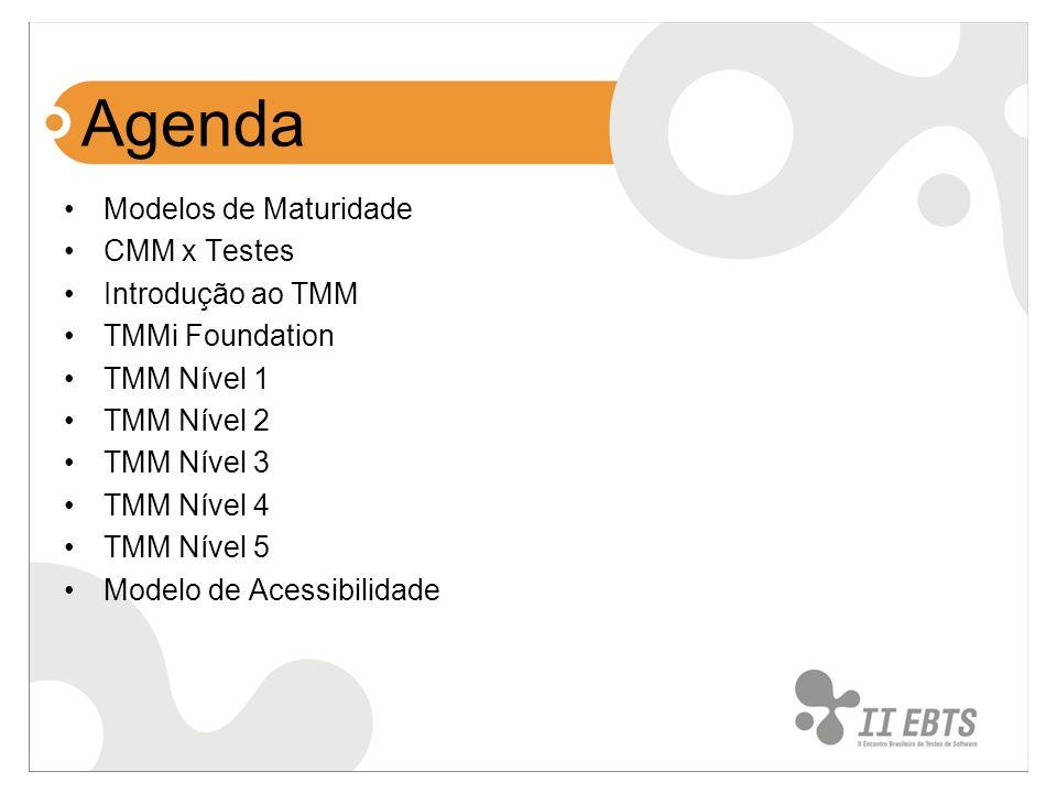 Agenda Modelos de Maturidade CMM x Testes Introdução ao TMM