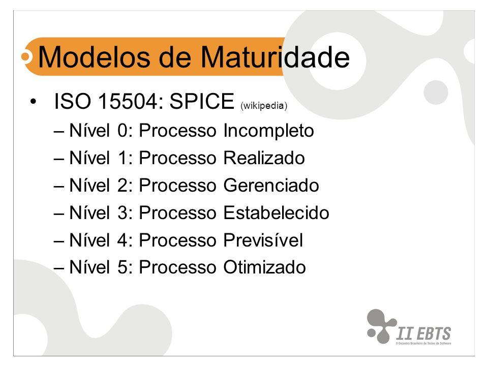 Modelos de Maturidade ISO 15504: SPICE (wikipedia)