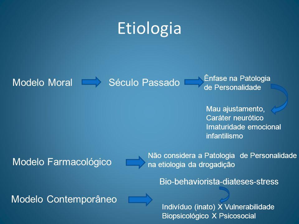 Etiologia Modelo Moral Século Passado Modelo Farmacológico