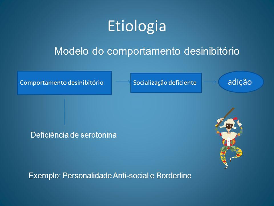 Etiologia Modelo do comportamento desinibitório adição