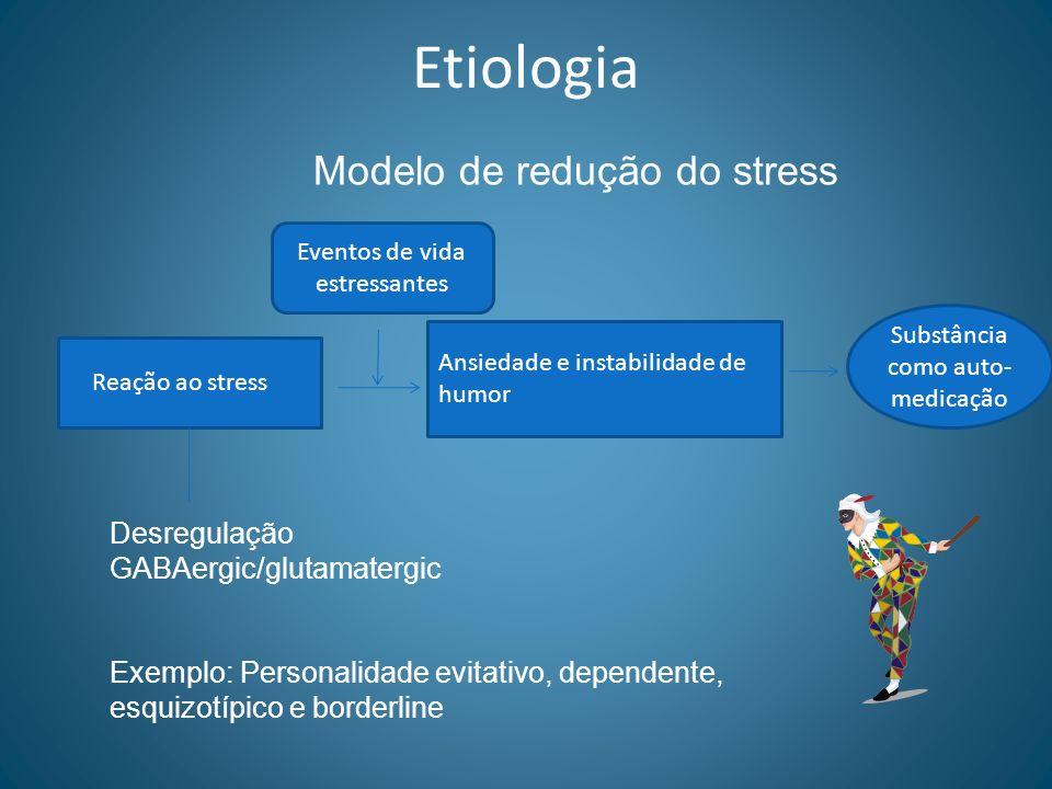 Etiologia Modelo de redução do stress