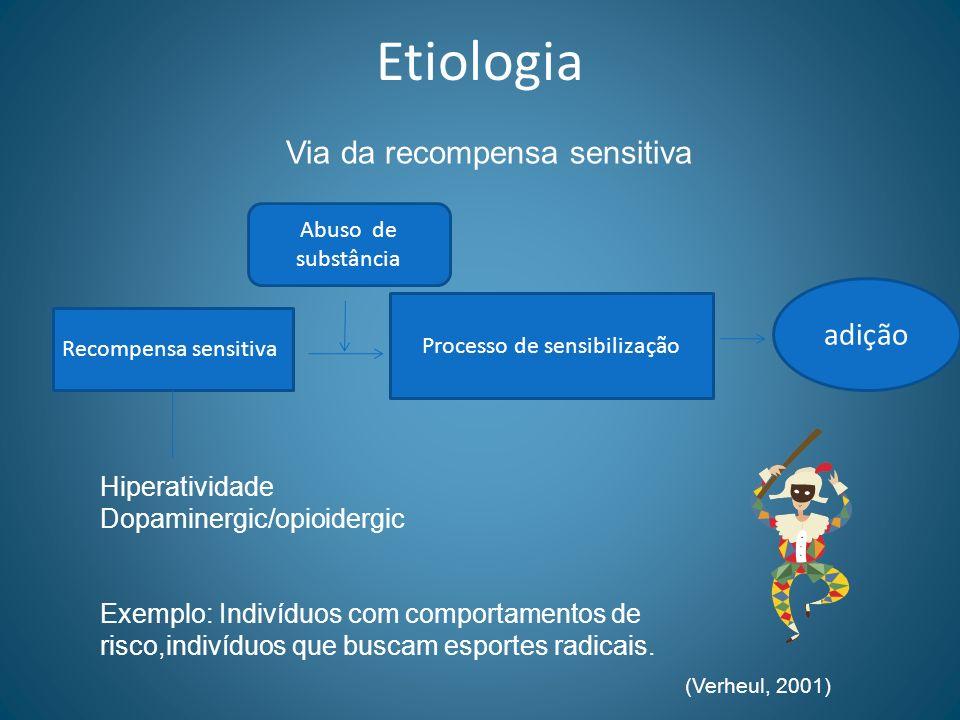 Etiologia Via da recompensa sensitiva adição