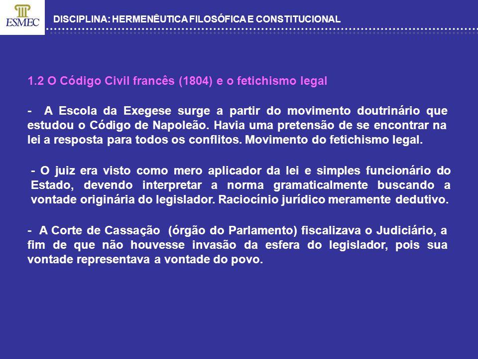 1.2 O Código Civil francês (1804) e o fetichismo legal