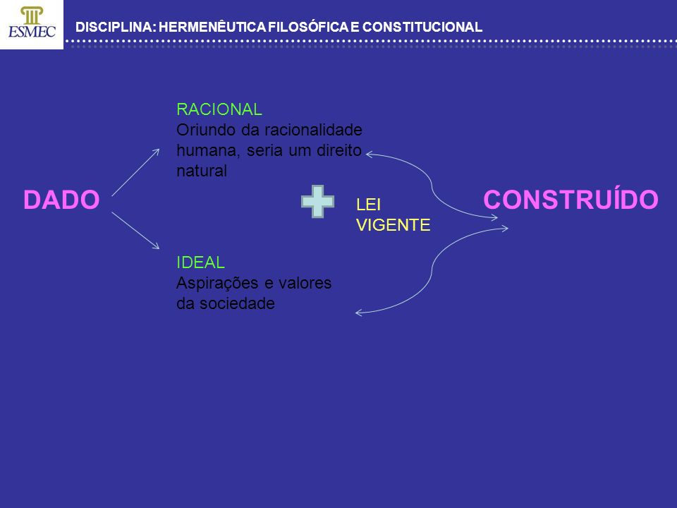DADO CONSTRUÍDO RACIONAL