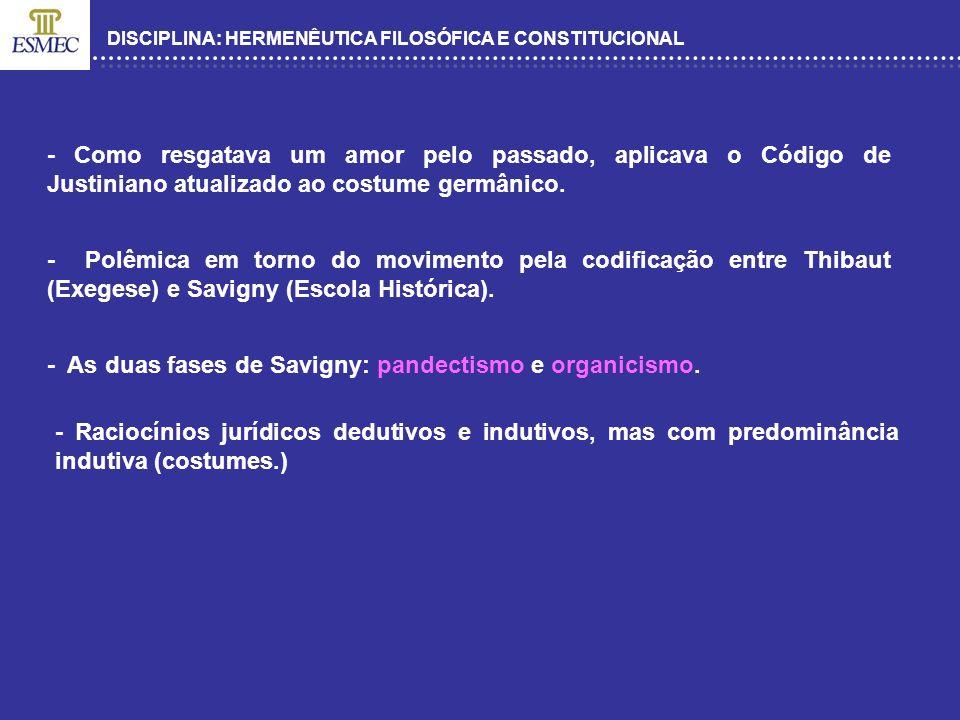 - As duas fases de Savigny: pandectismo e organicismo.