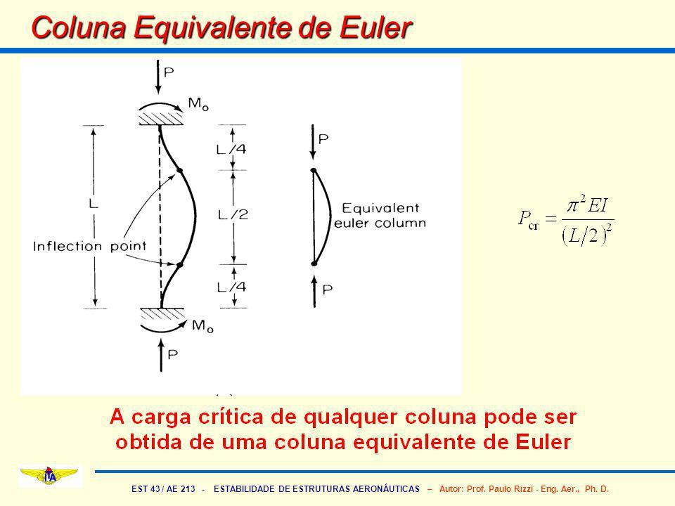 Coluna Equivalente de Euler