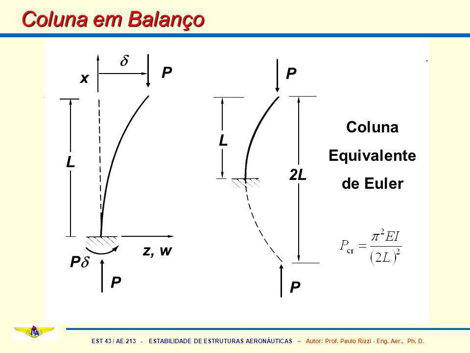 Coluna em Balanço L P x z, w d 2L Coluna Equivalente de Euler Pd