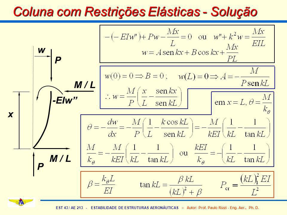 Coluna com Restrições Elásticas - Solução
