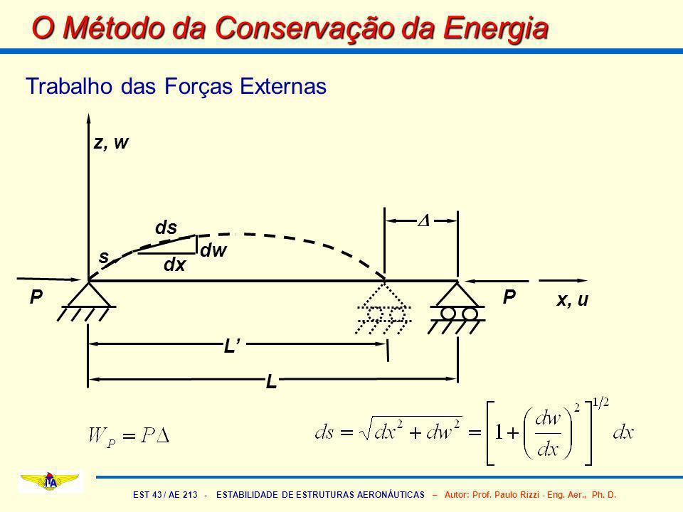 O Método da Conservação da Energia