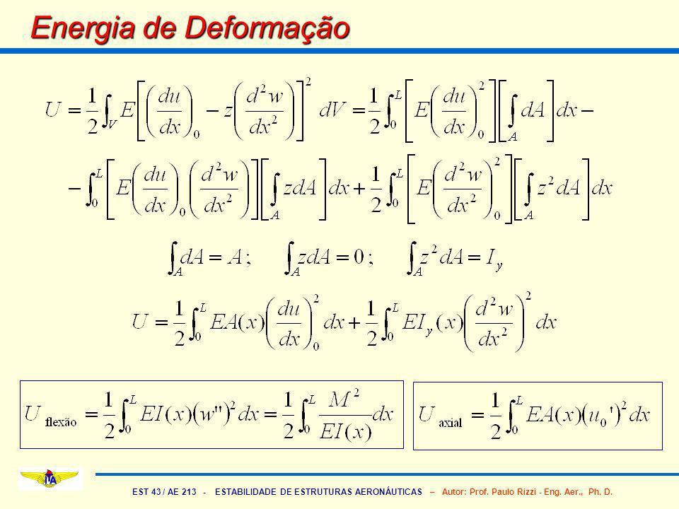 Energia de Deformação