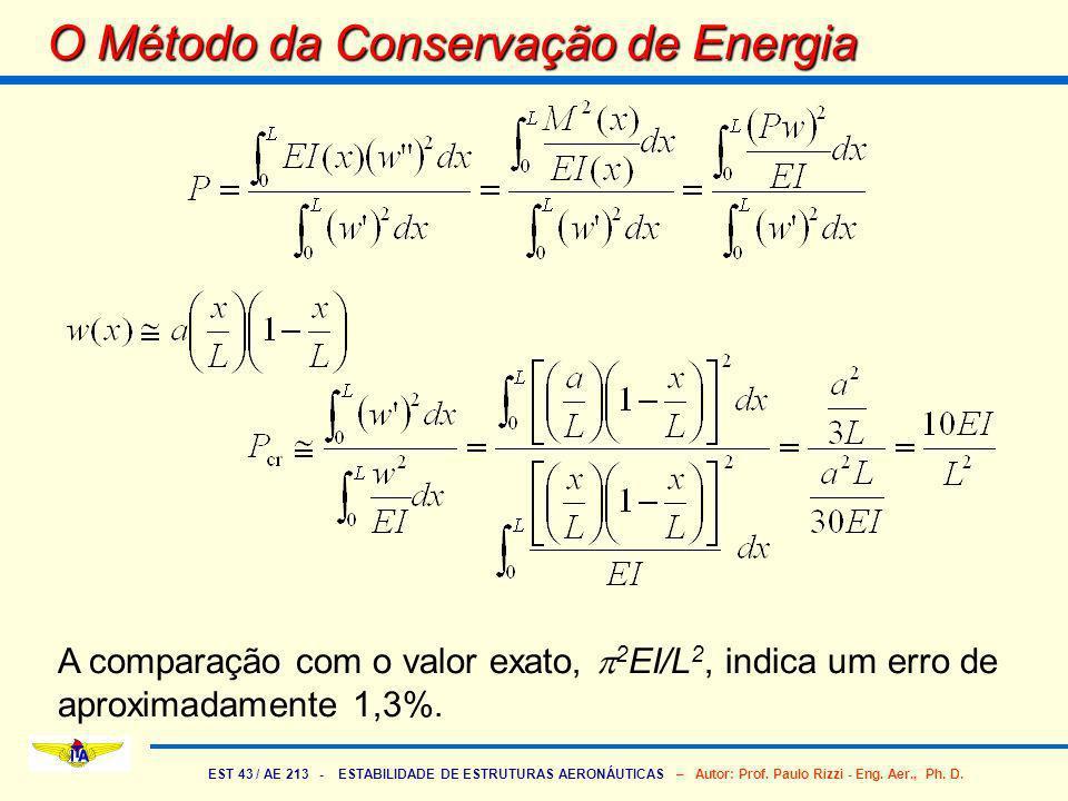O Método da Conservação de Energia