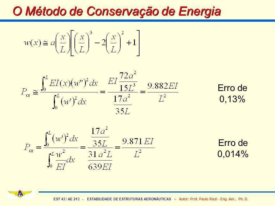 O Método de Conservação de Energia