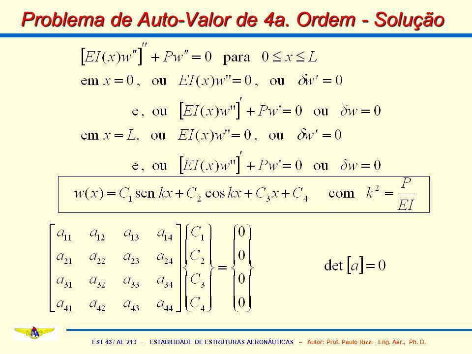 Problema de Auto-Valor de 4a. Ordem - Solução