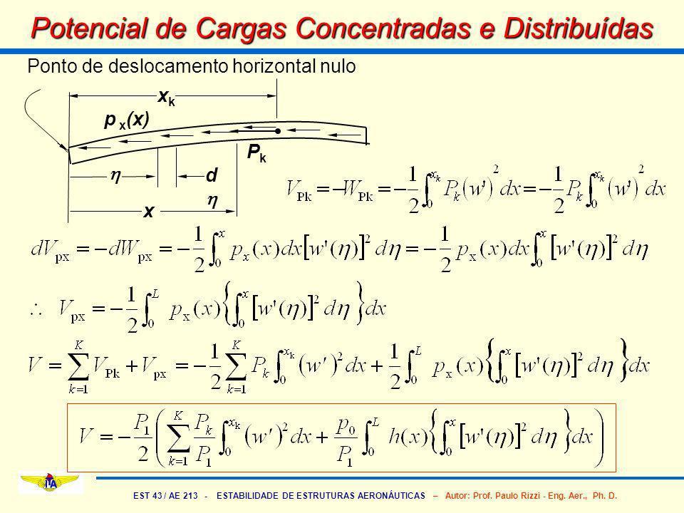 Potencial de Cargas Concentradas e Distribuídas