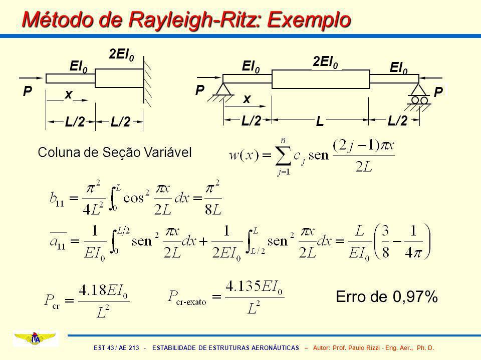 Método de Rayleigh-Ritz: Exemplo