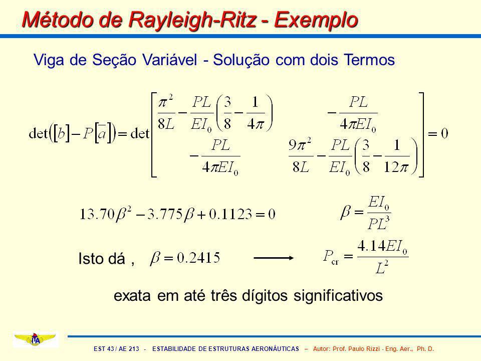 Método de Rayleigh-Ritz - Exemplo