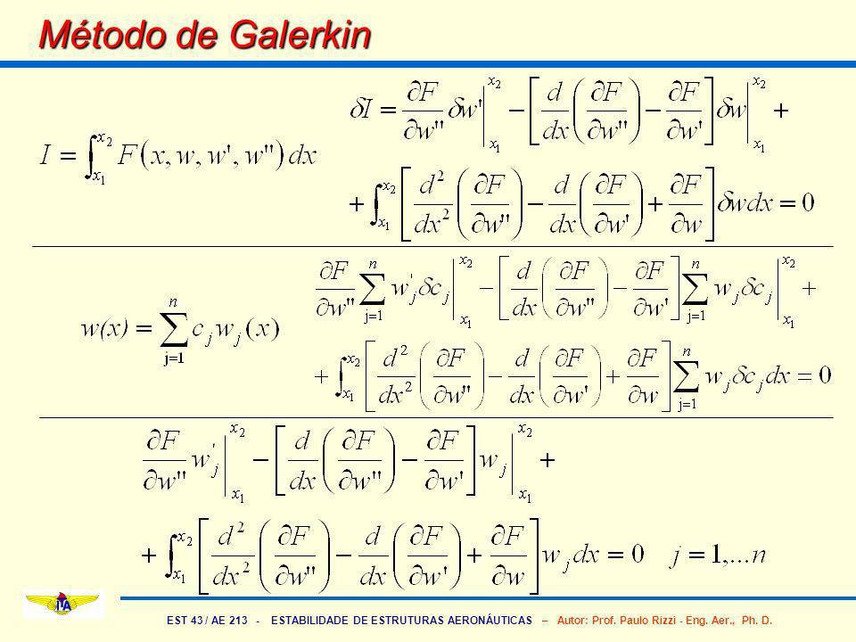 Método de Galerkin