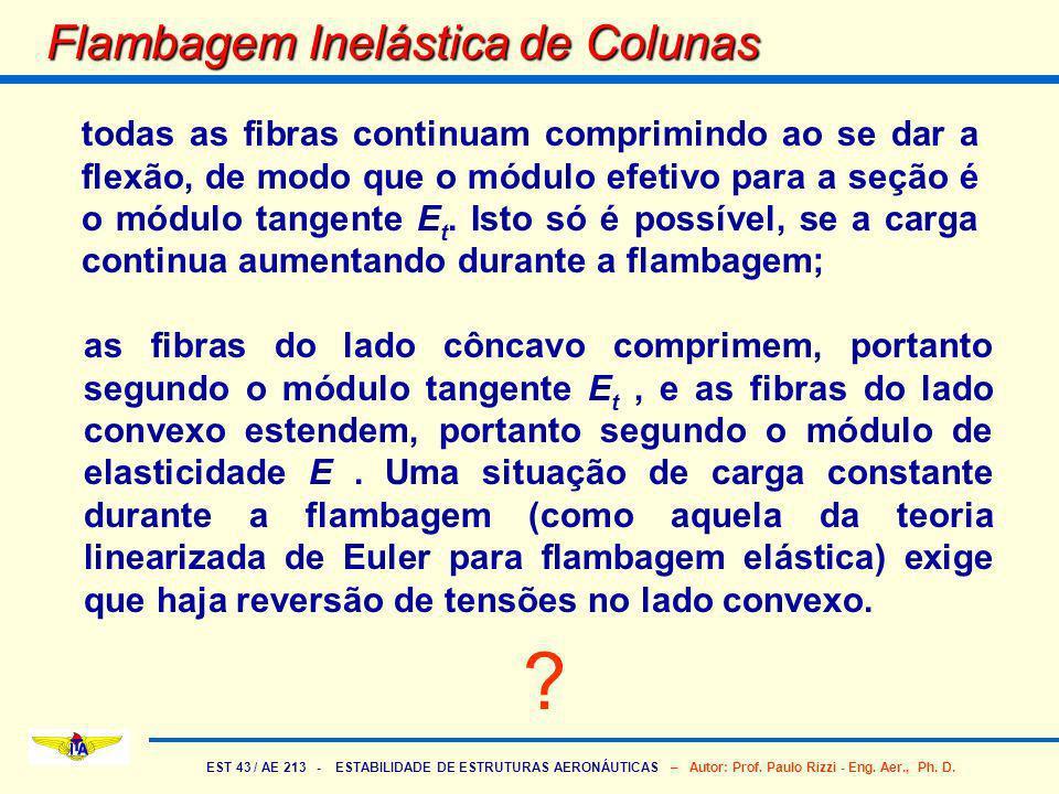 Flambagem Inelástica de Colunas