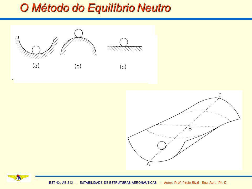 O Método do Equilíbrio Neutro