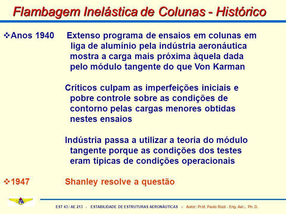 Flambagem Inelástica de Colunas - Histórico