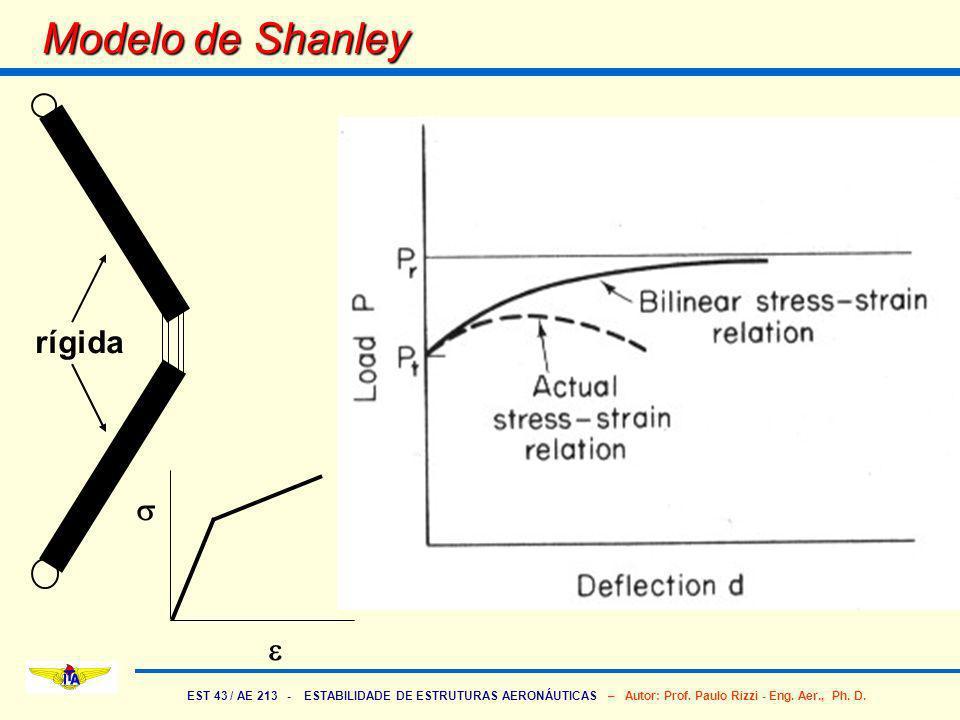 Modelo de Shanley s e rígida
