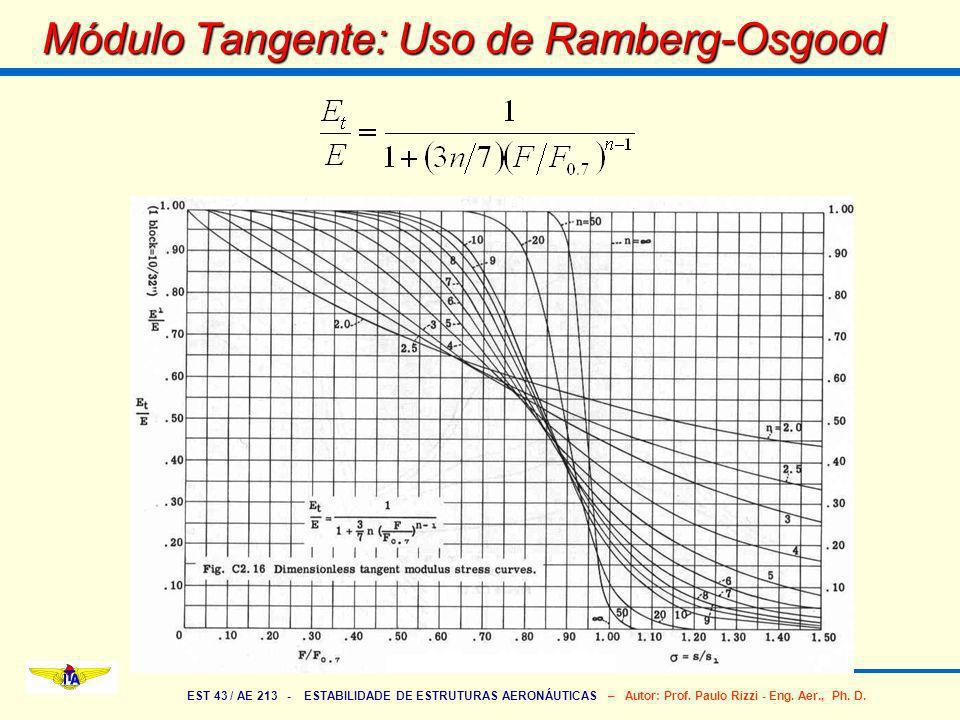 Módulo Tangente: Uso de Ramberg-Osgood