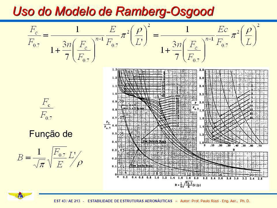 Uso do Modelo de Ramberg-Osgood