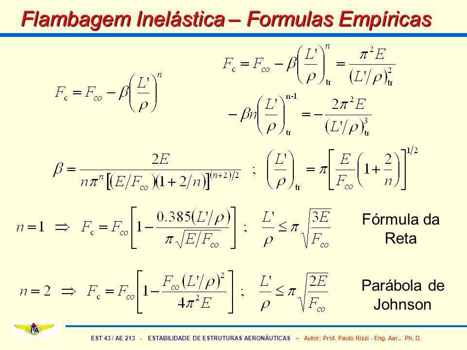 Flambagem Inelástica – Formulas Empíricas