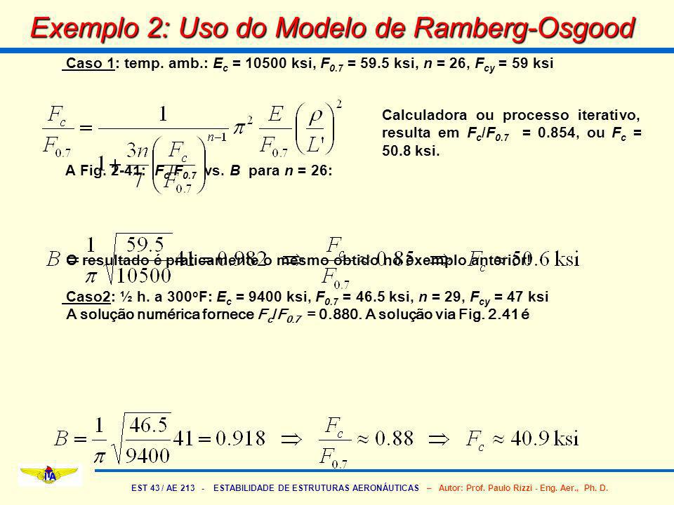 Exemplo 2: Uso do Modelo de Ramberg-Osgood
