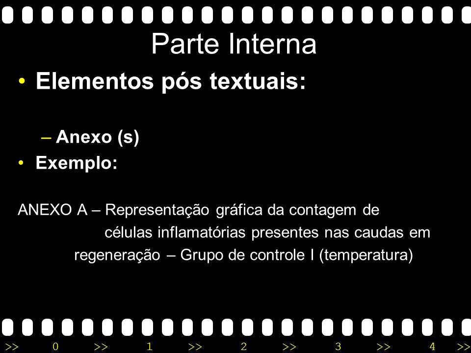 Parte Interna Elementos pós textuais: Anexo (s) Exemplo: