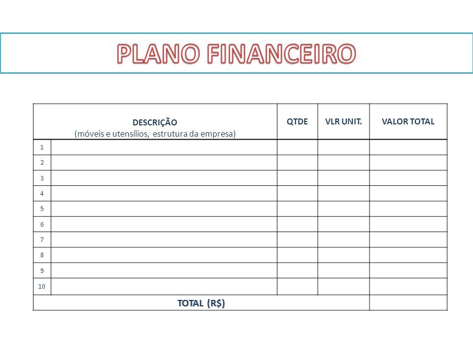 DESCRIÇÃO (móveis e utensílios, estrutura da empresa)