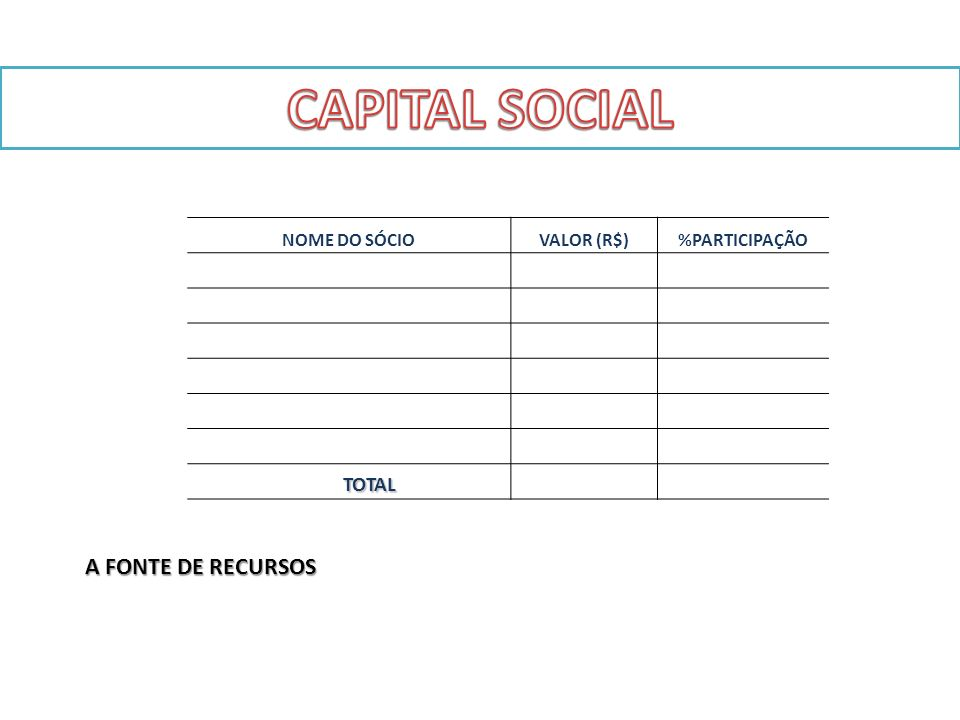 CAPITAL SOCIAL A FONTE DE RECURSOS TOTAL NOME DO SÓCIO VALOR (R$)
