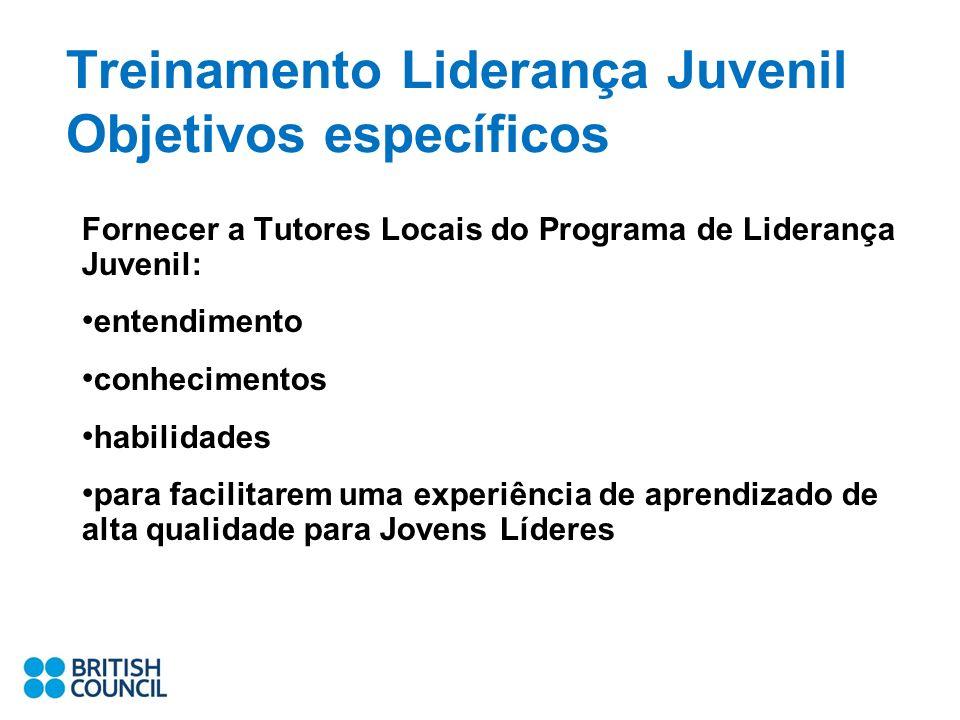 Treinamento Liderança Juvenil Objetivos específicos