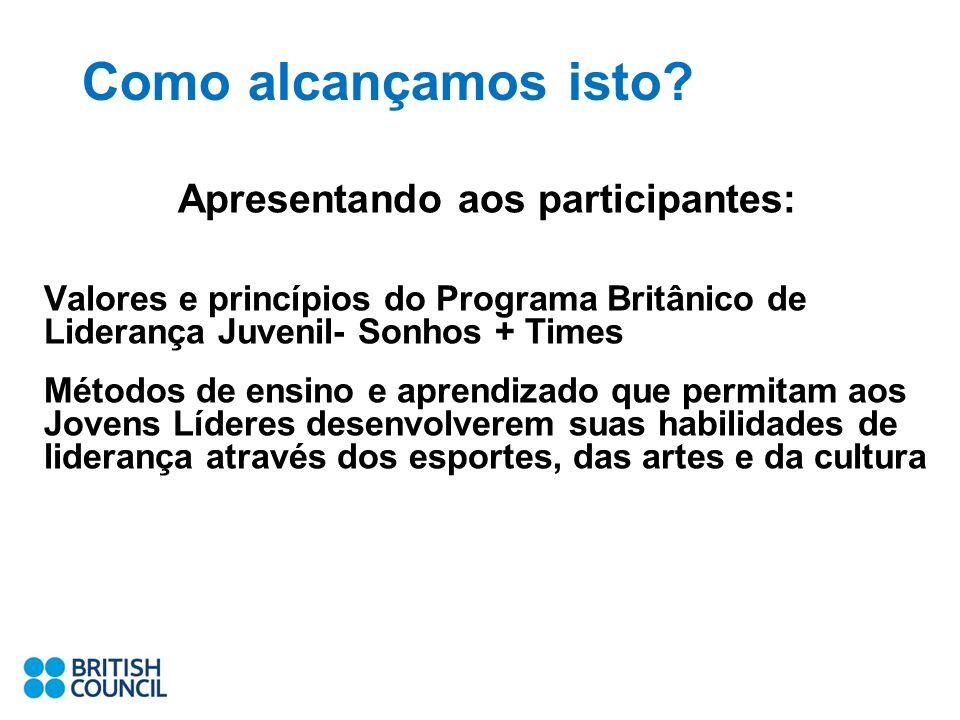 Apresentando aos participantes: