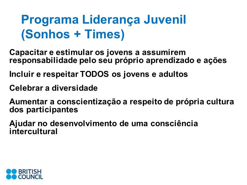 Programa Liderança Juvenil (Sonhos + Times)