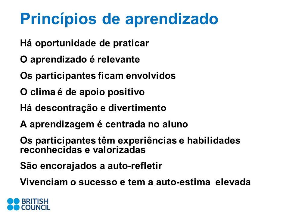 Princípios de aprendizado