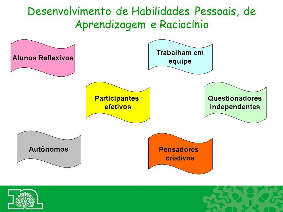 Desenvolvimento de Habilidades Pessoais, de Aprendizagem e Raciocínio