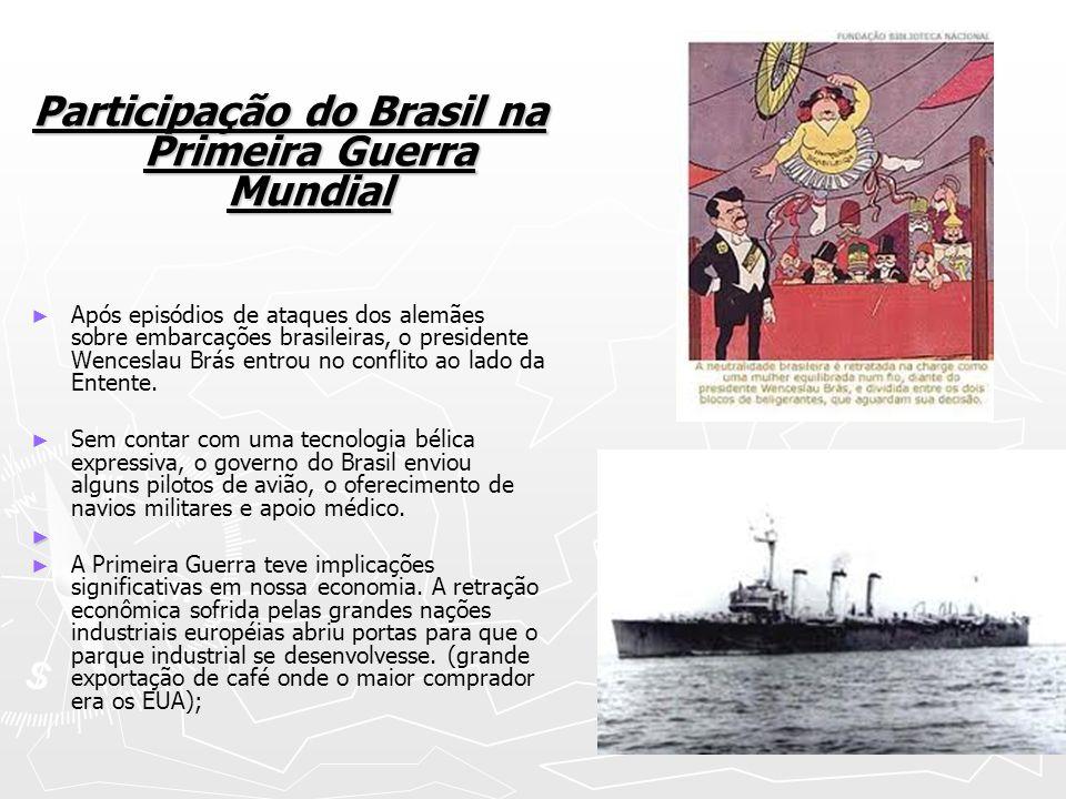 Participação do Brasil na Primeira Guerra Mundial