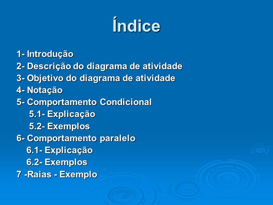 Índice 1- Introdução 2- Descrição do diagrama de atividade