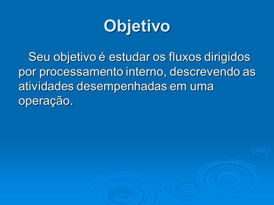 ObjetivoSeu objetivo é estudar os fluxos dirigidos por processamento interno, descrevendo as atividades desempenhadas em uma operação.