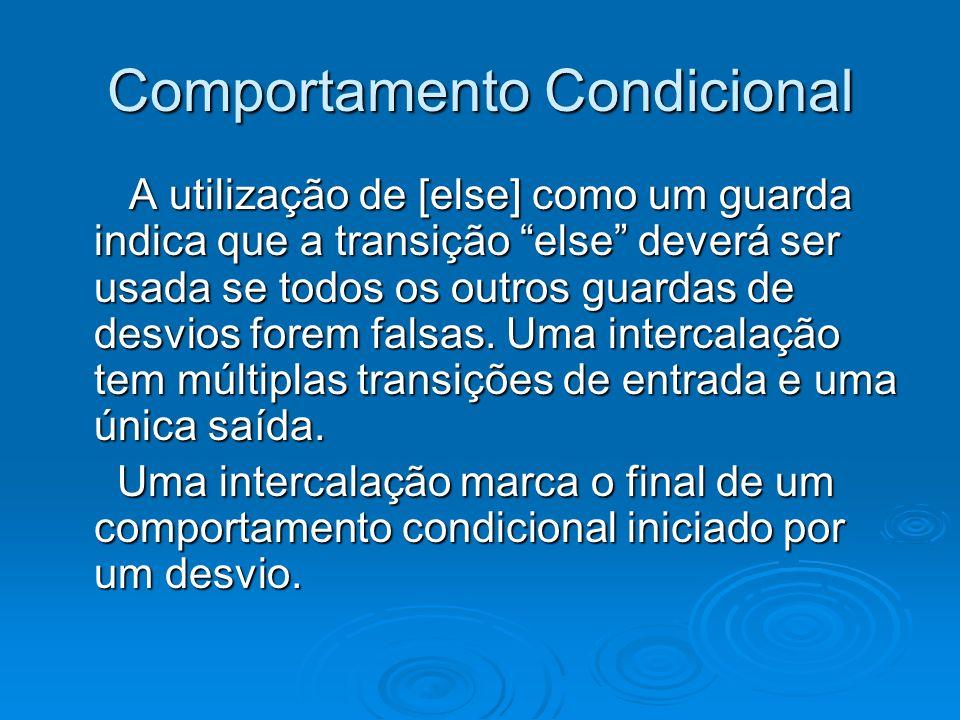 Comportamento Condicional