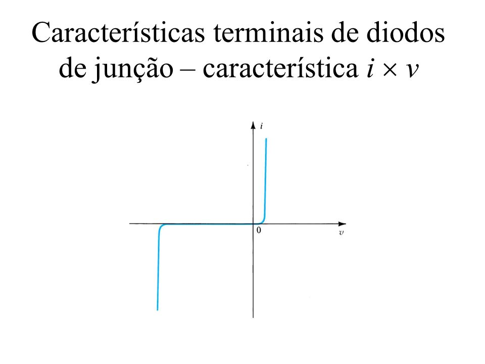 Características terminais de diodos de junção – característica i  v
