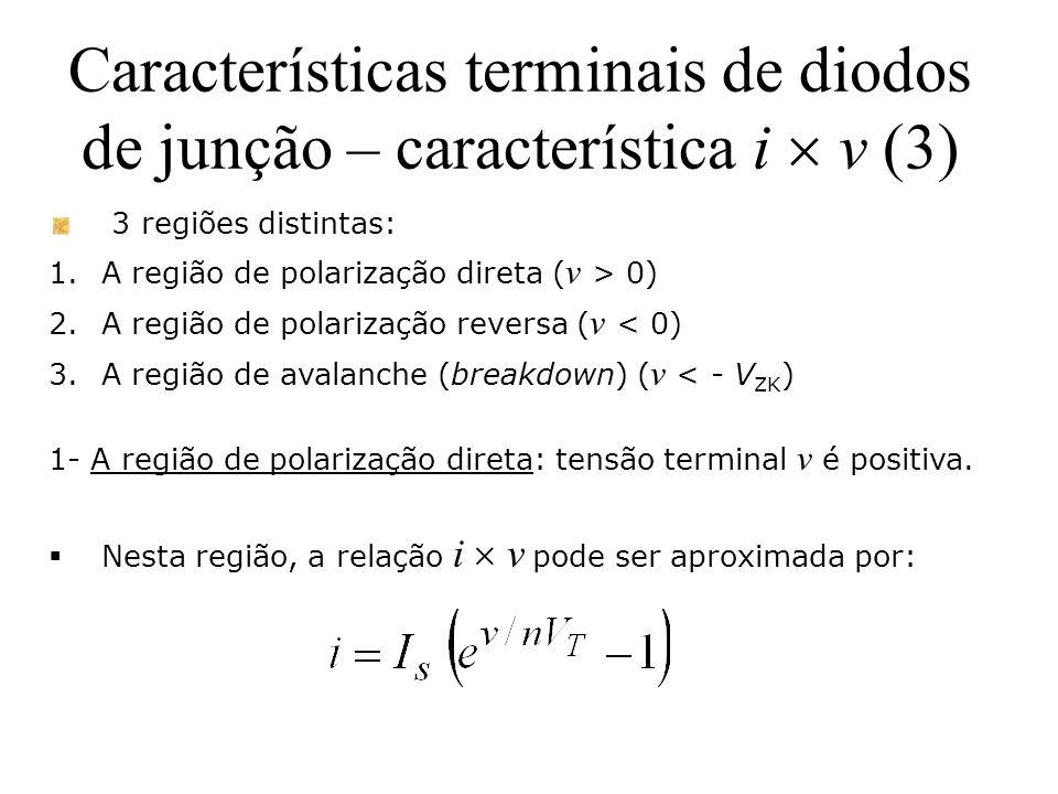 Características terminais de diodos de junção – característica i  v (3)