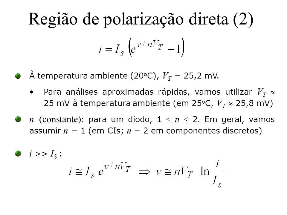 Região de polarização direta (2)