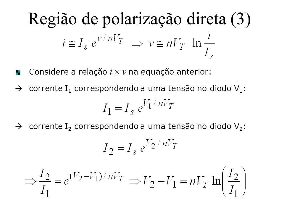 Região de polarização direta (3)