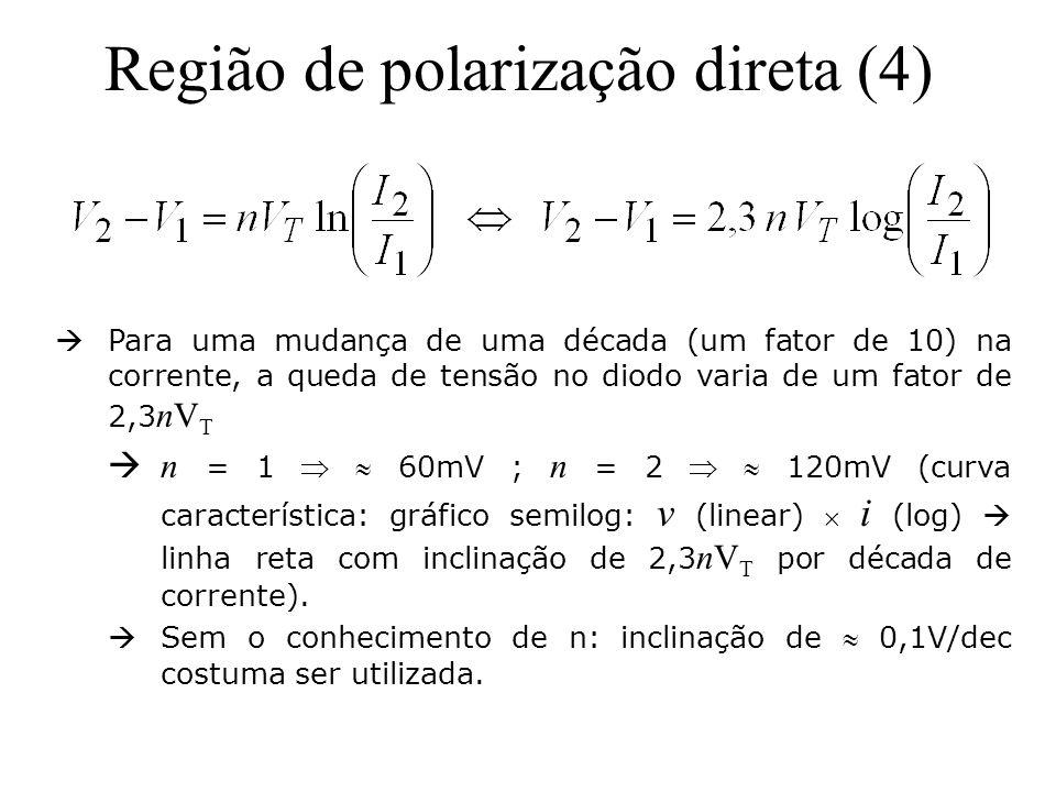 Região de polarização direta (4)