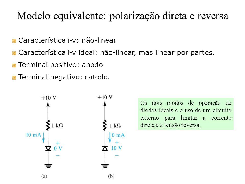 Modelo equivalente: polarização direta e reversa